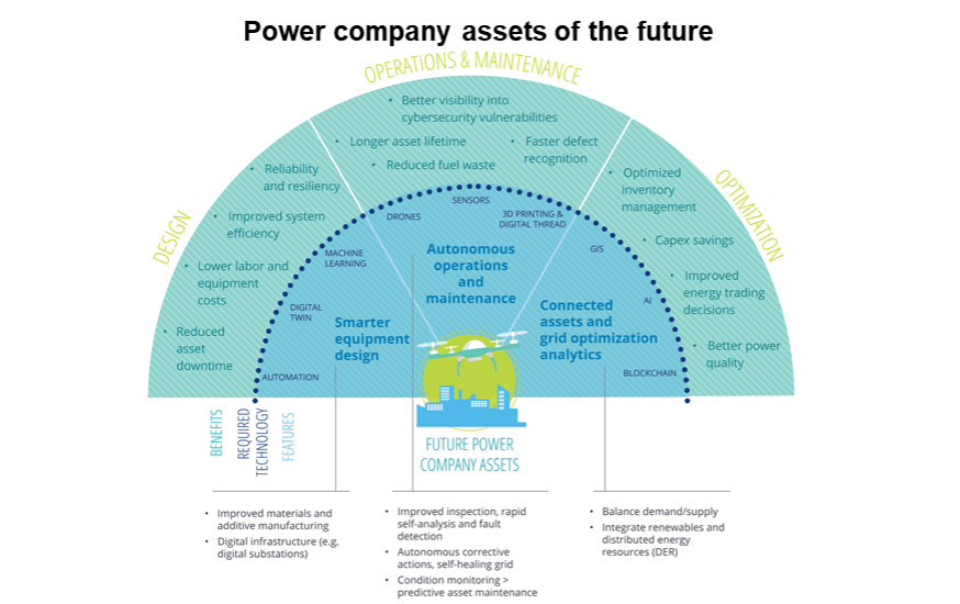 StormSensor - Blog - Five Ways to Implement Smart City Innovation in Storm and Sewer Critical for Managing Climate Risk - Image 3